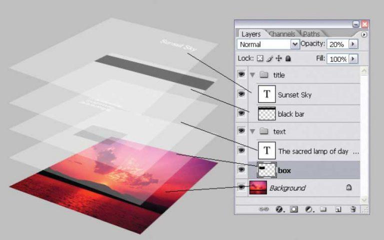 طرح لایه باز یا فایل لایه باز چیست؟